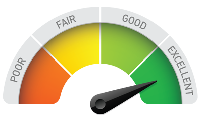 Review-Rating-Scale